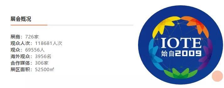 人流量 深圳智慧零售展 深圳无人售货展 2019第四届国际智慧零售博览会